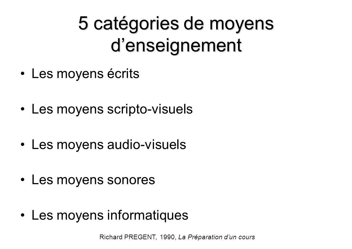 5 catégories de moyens denseignement Les moyens écrits Les moyens scripto-visuels Les moyens audio-visuels Les moyens sonores Les moyens informatiques