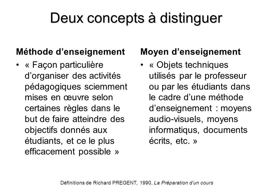 Deux concepts à distinguer Méthode denseignement « Façon particulière dorganiser des activités pédagogiques sciemment mises en œuvre selon certaines r