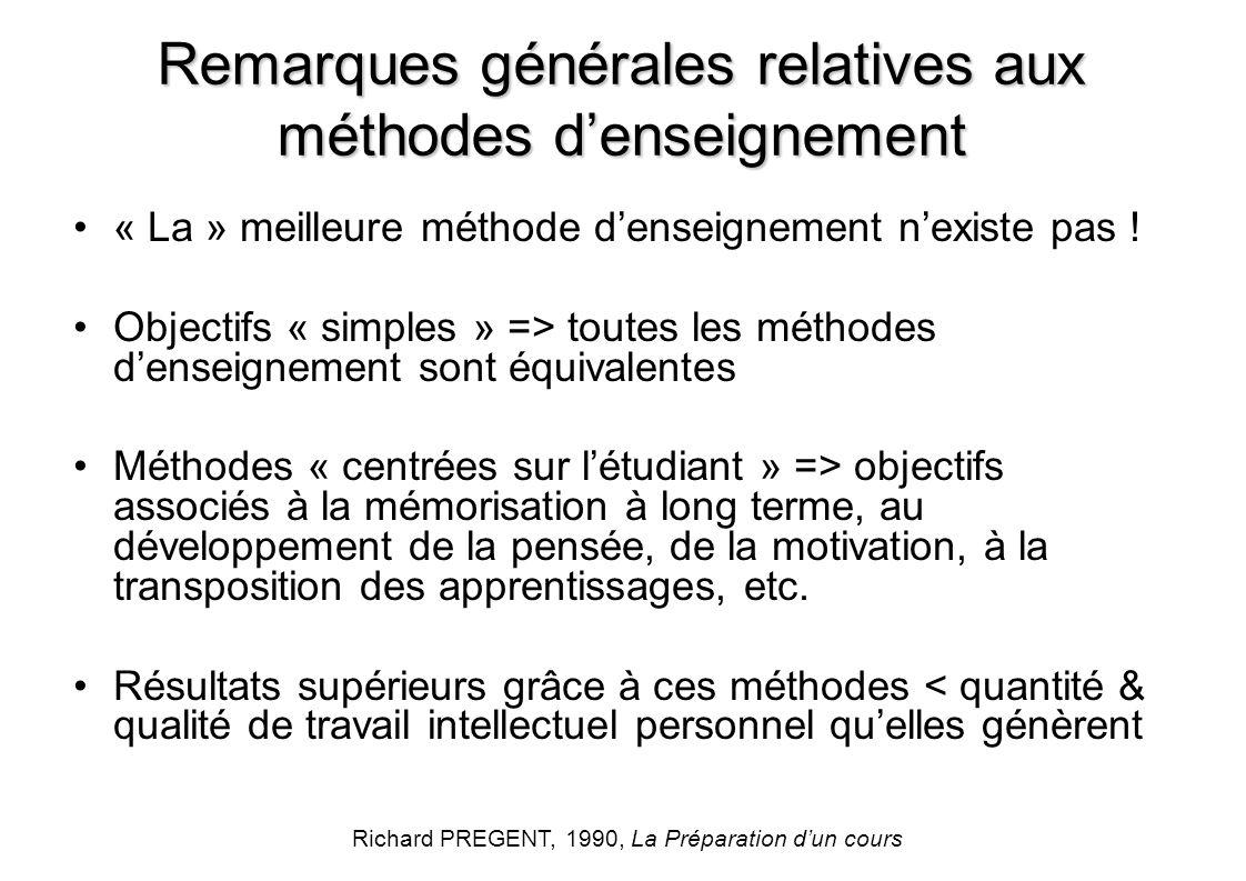 Remarques générales relatives aux méthodes denseignement « La » meilleure méthode denseignement nexiste pas ! Objectifs « simples » => toutes les méth