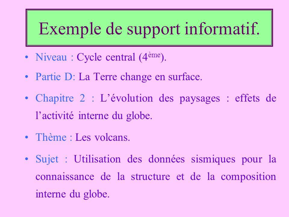 Exemple de support informatif. Niveau : Cycle central (4 ème ). Partie D: La Terre change en surface. Chapitre 2 : Lévolution des paysages : effets de