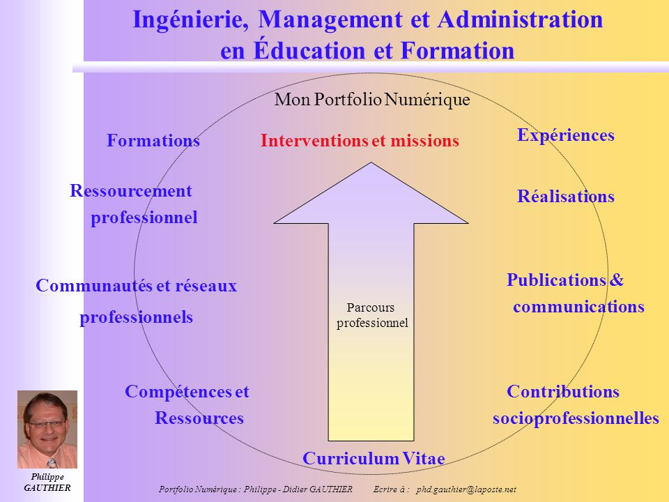 Philippe GAUTHIER Portfolio Numérique : Philippe - Didier GAUTHIER Ecrire à : phd.gauthier@laposte.net Mes objectifs (moyen terme) Réaliser des missio