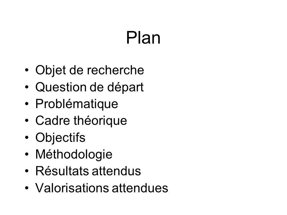 Plan Objet de recherche Question de départ Problématique Cadre théorique Objectifs Méthodologie Résultats attendus Valorisations attendues