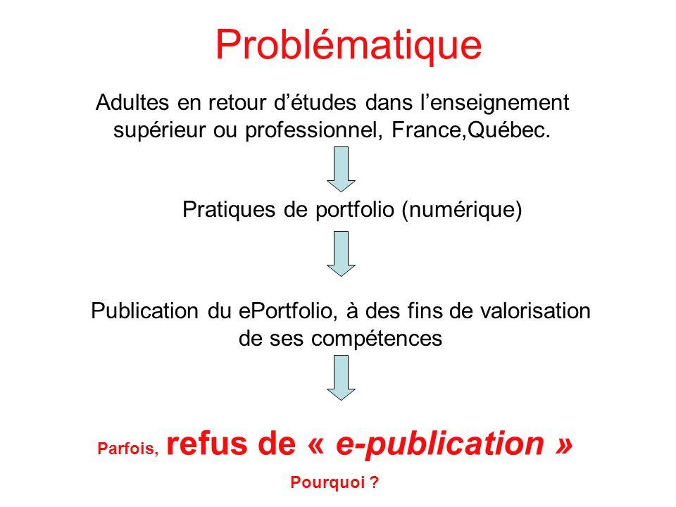Problématique Adultes en retour détudes dans lenseignement supérieur ou professionnel, France,Québec. Pratiques de portfolio (numérique) Publication d