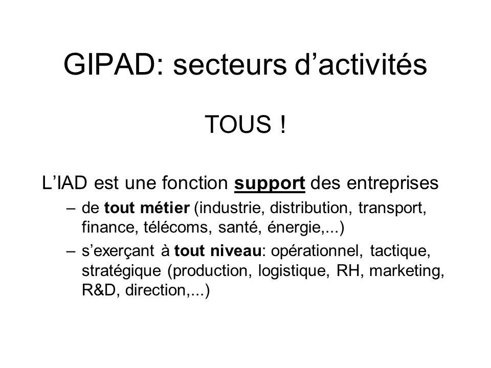 GIPAD: recruteurs R&D informatique des grands comptes SSII généralistes ou spécialisées (décisionnel, logistique, finance,...) éditeurs de logiciels