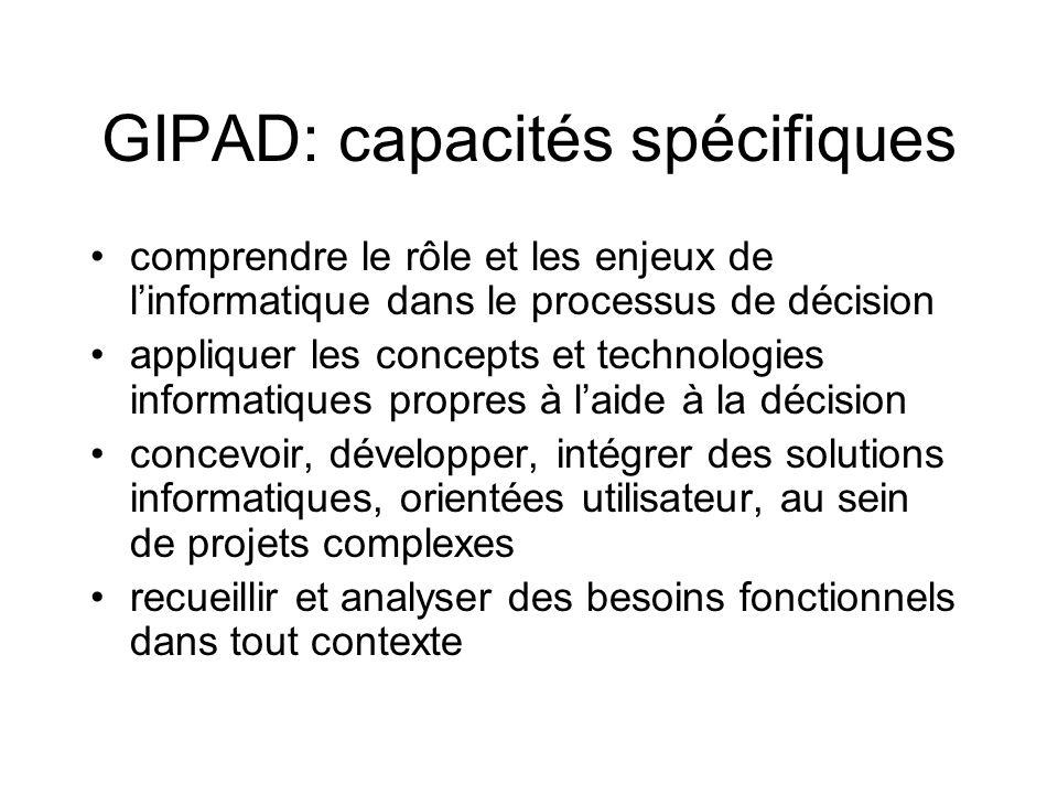 GIPAD: capacités spécifiques comprendre le rôle et les enjeux de linformatique dans le processus de décision appliquer les concepts et technologies informatiques propres à laide à la décision concevoir, développer, intégrer des solutions informatiques, orientées utilisateur, au sein de projets complexes recueillir et analyser des besoins fonctionnels dans tout contexte
