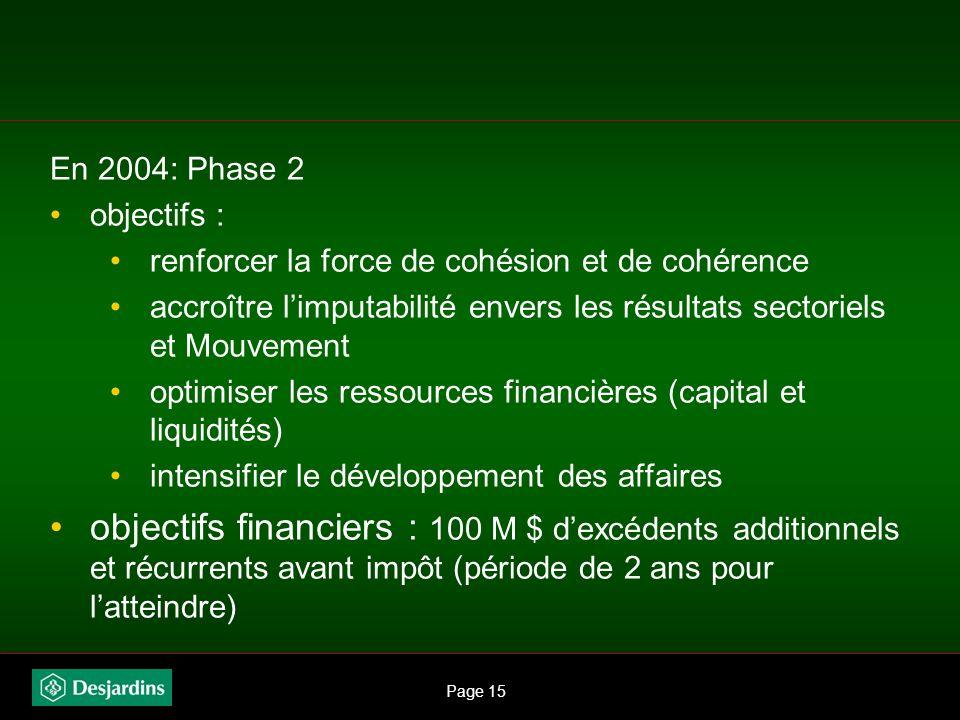Page 14 mécanismes mis en place un CA Mouvement un président et chef de la direction Mouvement un comité de planification et de développement stratégi