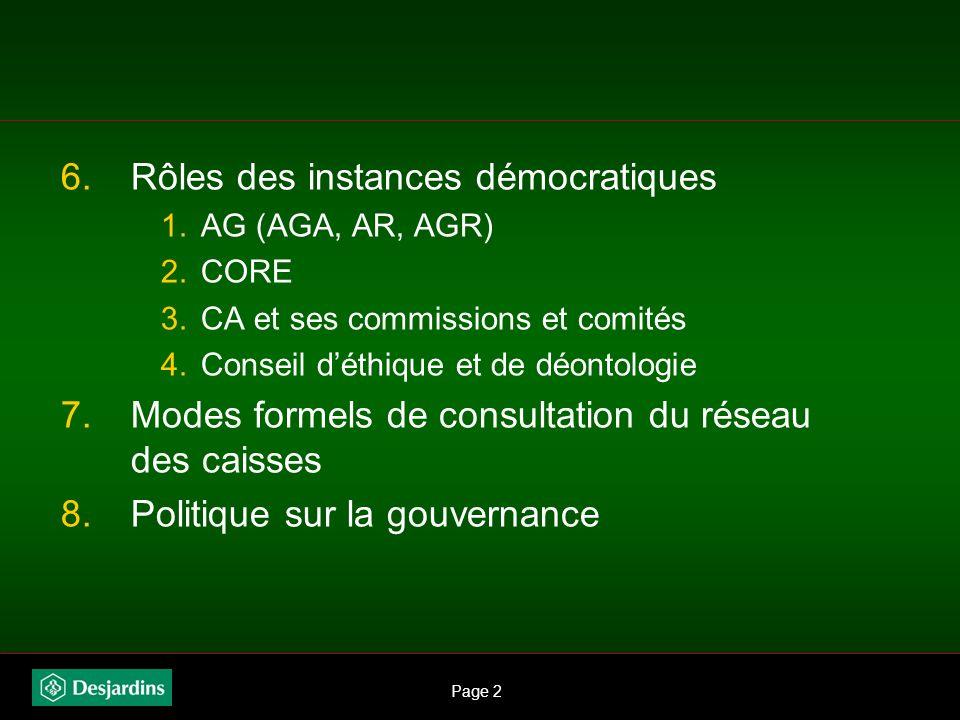 Page 2 6.Rôles des instances démocratiques 1.AG (AGA, AR, AGR) 2.CORE 3.CA et ses commissions et comités 4.Conseil déthique et de déontologie 7.Modes formels de consultation du réseau des caisses 8.Politique sur la gouvernance