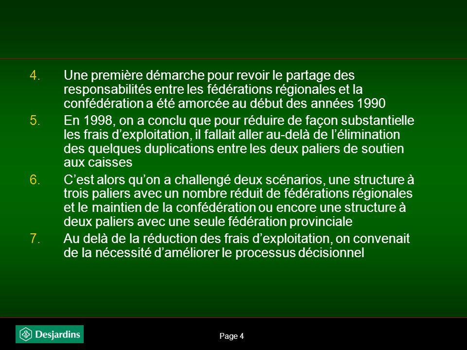 Page 3 Perspectives historiques 1.Alphonse Desjardins avait déjà imaginé en 1920 une structure à deux paliers comme cest le cas aujourdhui 2.Différent
