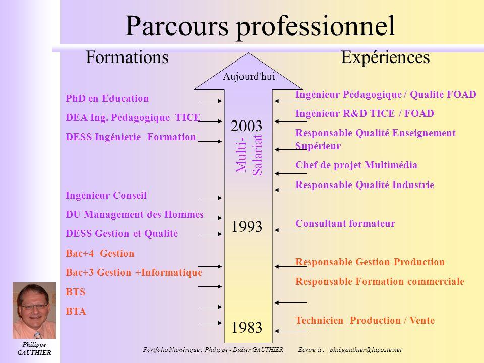 Philippe GAUTHIER Portfolio Numérique : Philippe - Didier GAUTHIER Ecrire à : phd.gauthier@laposte.net Parcours professionnel DESS Ingénierie Formatio