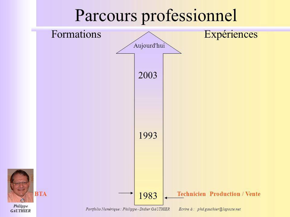 Philippe GAUTHIER Portfolio Numérique : Philippe - Didier GAUTHIER Ecrire à : phd.gauthier@laposte.net Parcours professionnel 2003 1993 1983 Aujourd'h