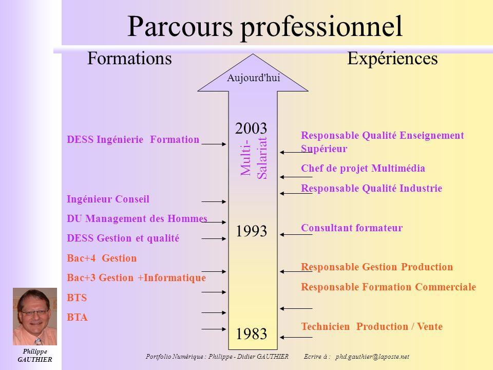 Philippe GAUTHIER Portfolio Numérique : Philippe - Didier GAUTHIER Ecrire à : phd.gauthier@laposte.net Parcours professionnel : Industrie 15 contrats,