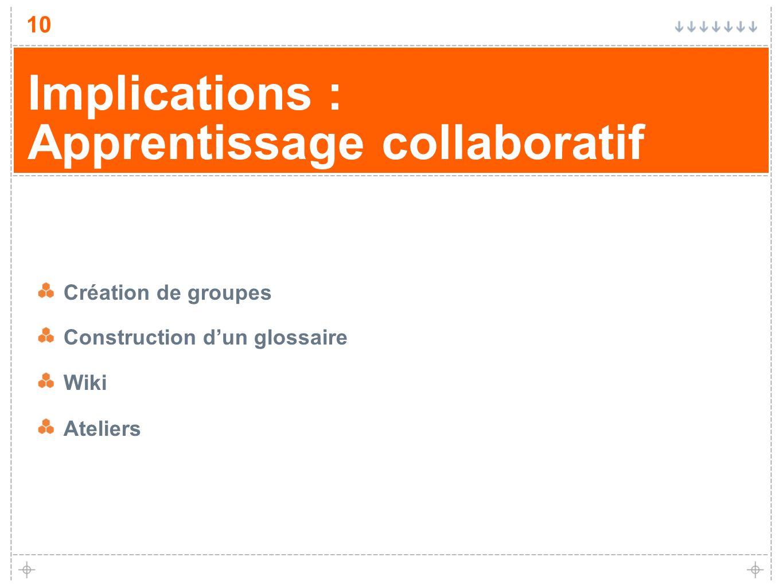 10 Implications : Apprentissage collaboratif Création de groupes Construction dun glossaire Wiki Ateliers