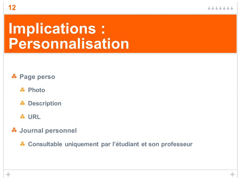 12 Implications : Personnalisation Page perso Photo Description URL Journal personnel Consultable uniquement par létudiant et son professeur