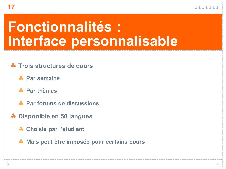 17 Fonctionnalités : Interface personnalisable Trois structures de cours Par semaine Par thèmes Par forums de discussions Disponible en 50 langues Cho