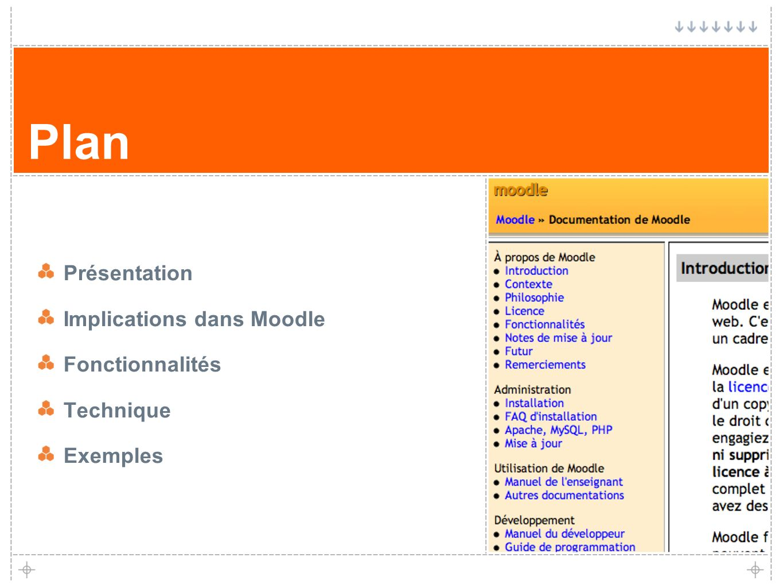 2 Plan Présentation Implications dans Moodle Fonctionnalités Technique Exemples