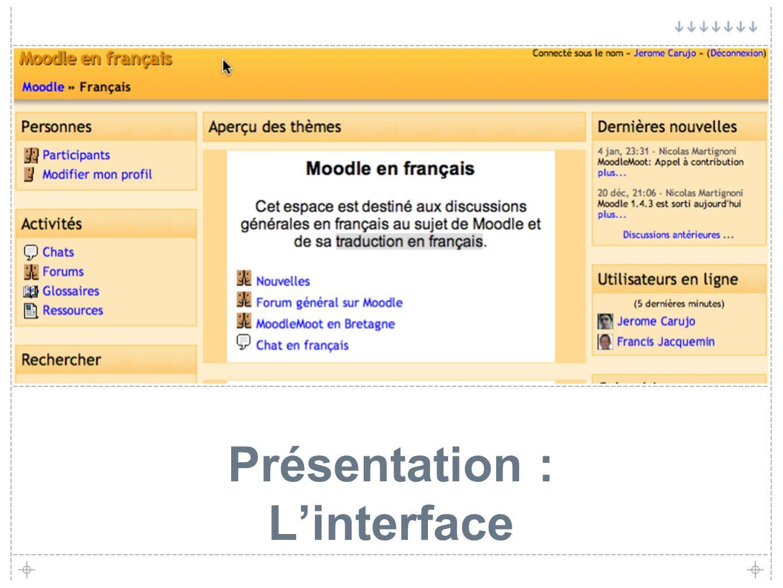 5 Présentation : Linterface