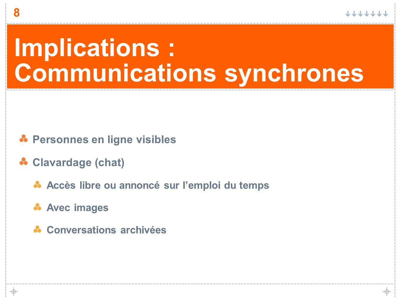 8 Implications : Communications synchrones Personnes en ligne visibles Clavardage (chat) Accès libre ou annoncé sur lemploi du temps Avec images Conve
