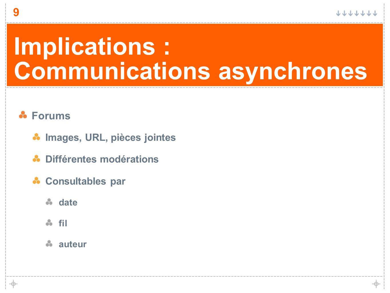9 Implications : Communications asynchrones Forums Images, URL, pièces jointes Différentes modérations Consultables par date fil auteur