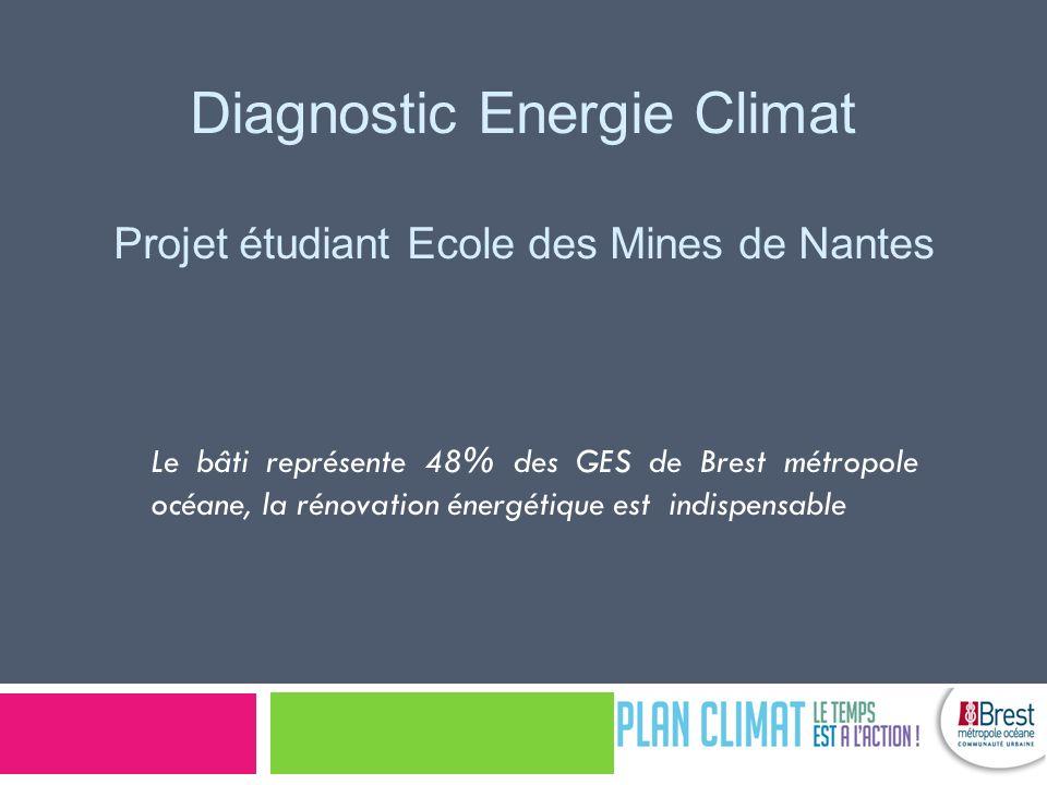 Diagnostic Energie Climat Projet étudiant Ecole des Mines de Nantes Le bâti représente 48% des GES de Brest métropole océane, la rénovation énergétique est indispensable
