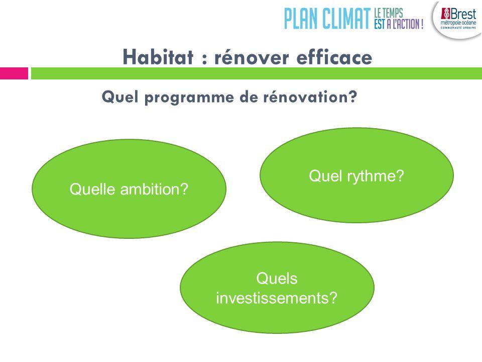 Habitat : rénover efficace Quel programme de rénovation.