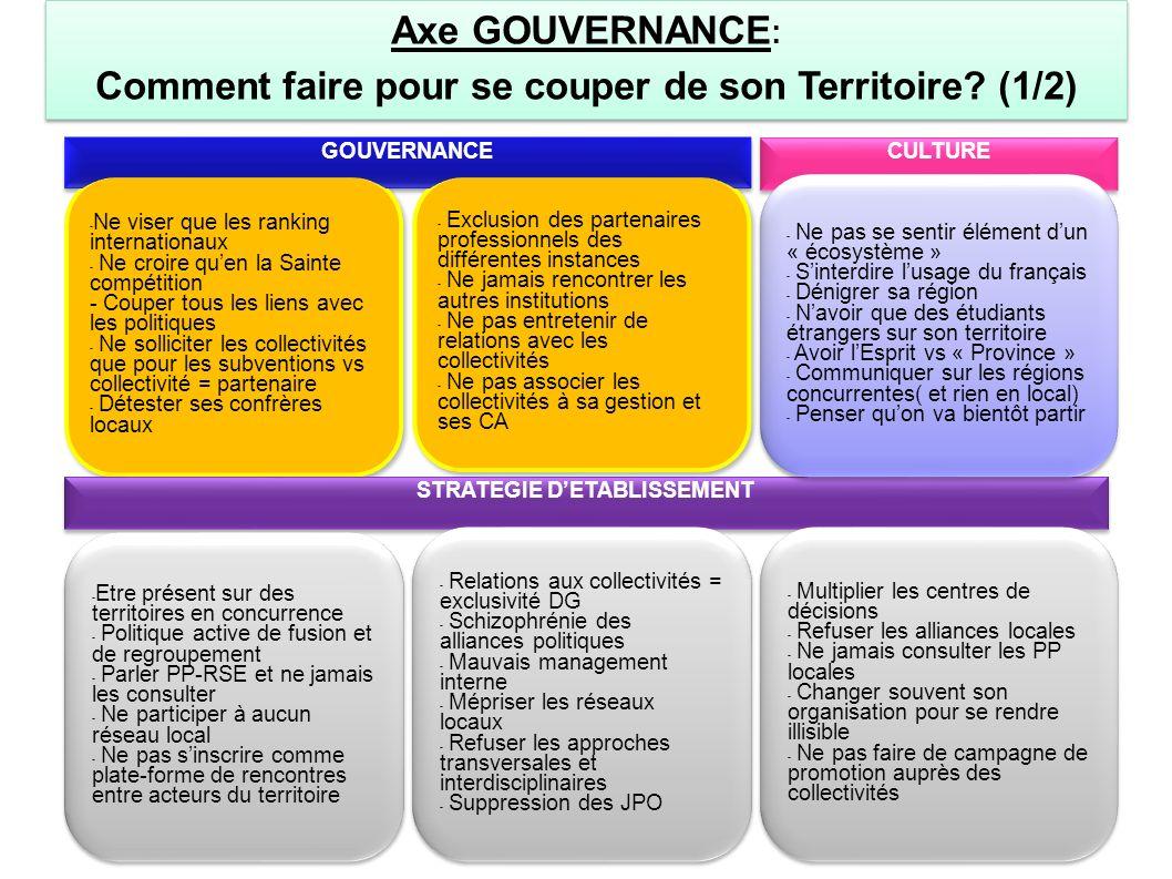Axe GOUVERNANCE : Comment faire pour se couper de son Territoire? (1/2) Axe GOUVERNANCE : Comment faire pour se couper de son Territoire? (1/2) GOUVER