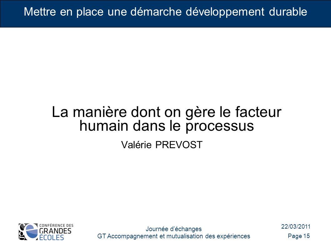 22/03/2011 Journée déchanges GT Accompagnement et mutualisation des expériences Page 15 Mettre en place une démarche développement durable La manière