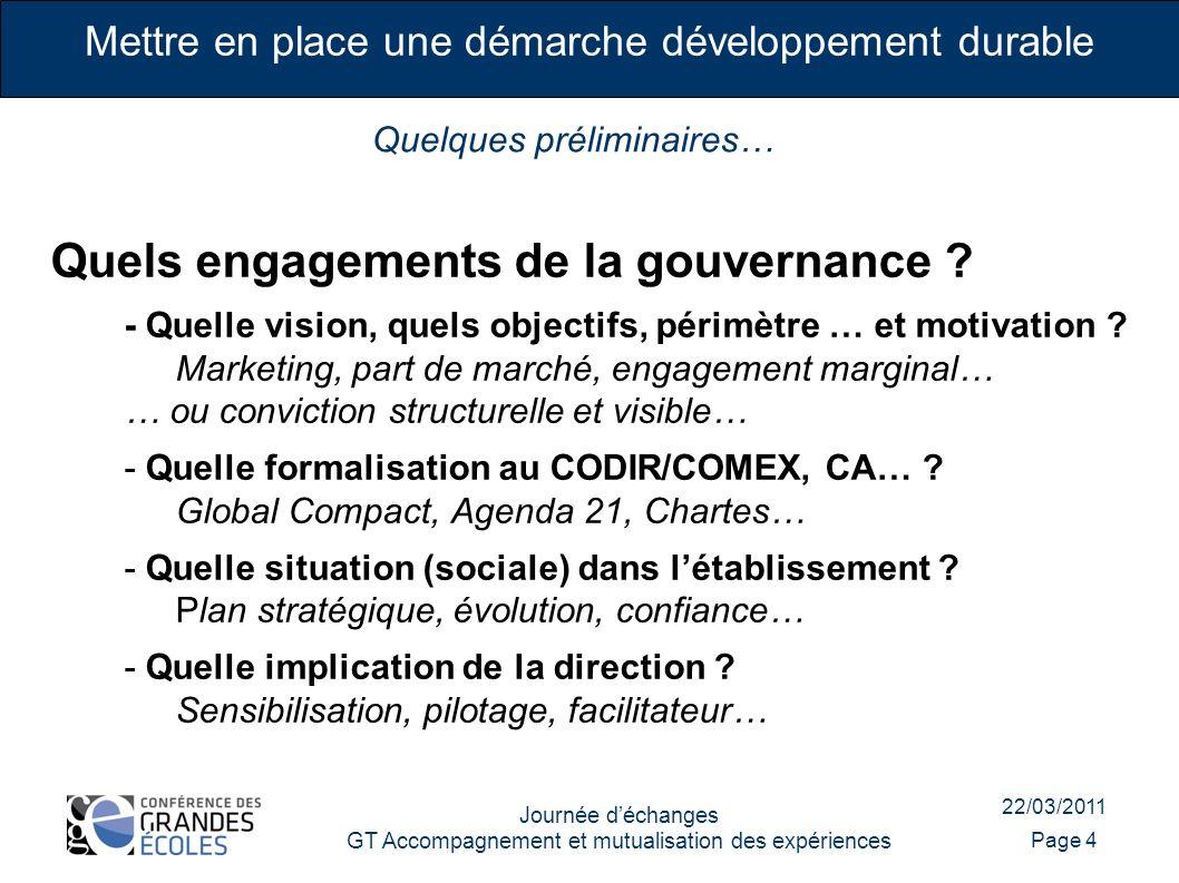 22/03/2011 Journée déchanges GT Accompagnement et mutualisation des expériences Page 4 Quelques préliminaires… Quels engagements de la gouvernance ? -