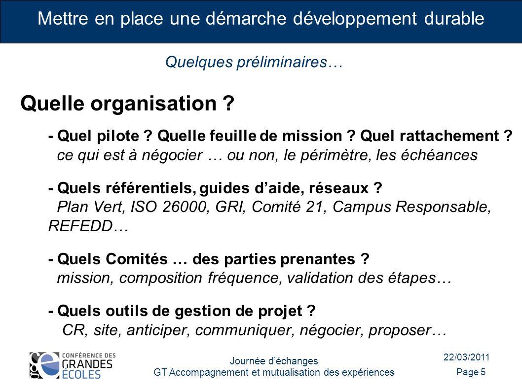 1 / Structuration et organisation Quelle organisation ? - Quel pilote ? Quelle feuille de mission ? Quel rattachement ? ce qui est à négocier … ou non