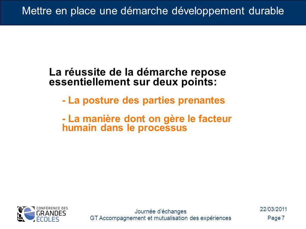 1 / Structuration et organisation La réussite de la démarche repose essentiellement sur deux points: - La posture des parties prenantes - La manière d