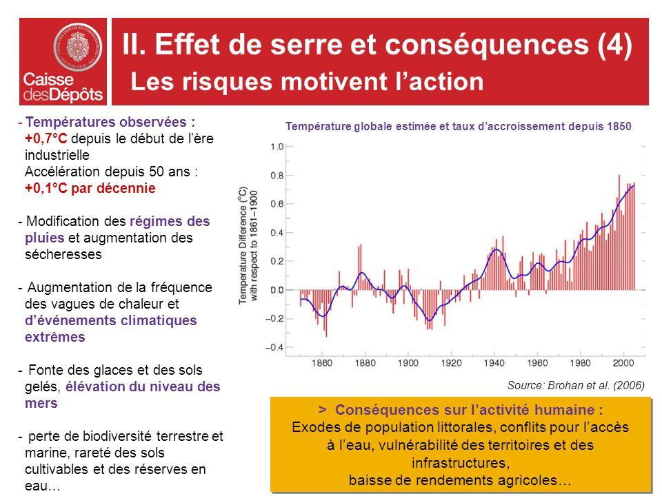 II. Effet de serre et conséquences (4) Les risques motivent laction > Conséquences sur lactivité humaine : Exodes de population littorales, conflits p