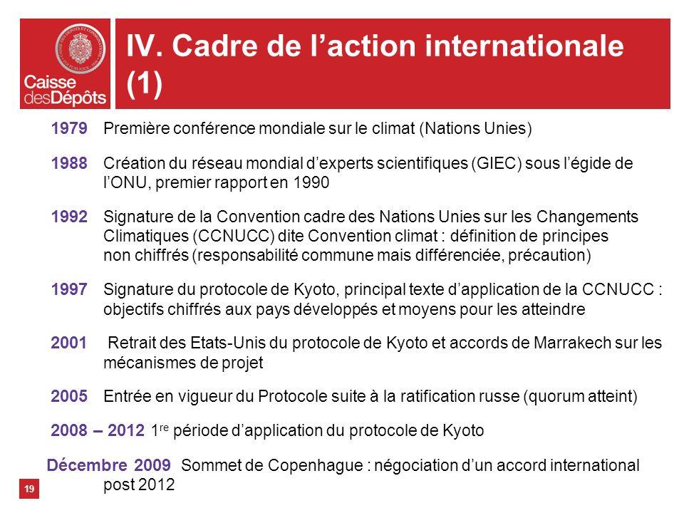 IV. Cadre de laction internationale (1) 19 1979 Première conférence mondiale sur le climat (Nations Unies) 1988 Création du réseau mondial dexperts sc