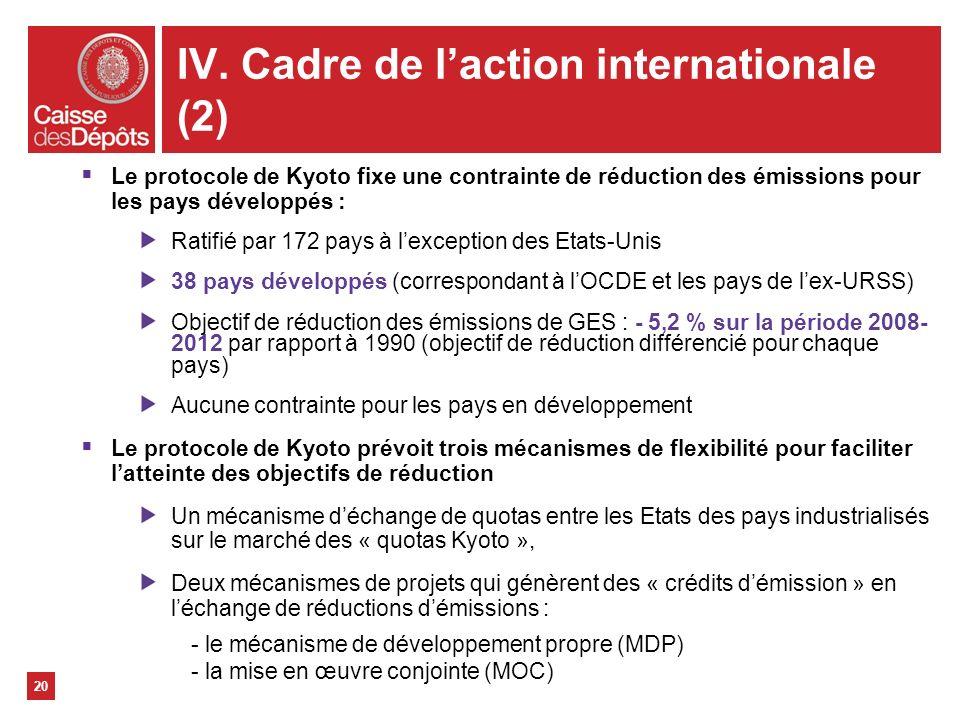 IV. Cadre de laction internationale (2) 20 Le protocole de Kyoto fixe une contrainte de réduction des émissions pour les pays développés : Ratifié par