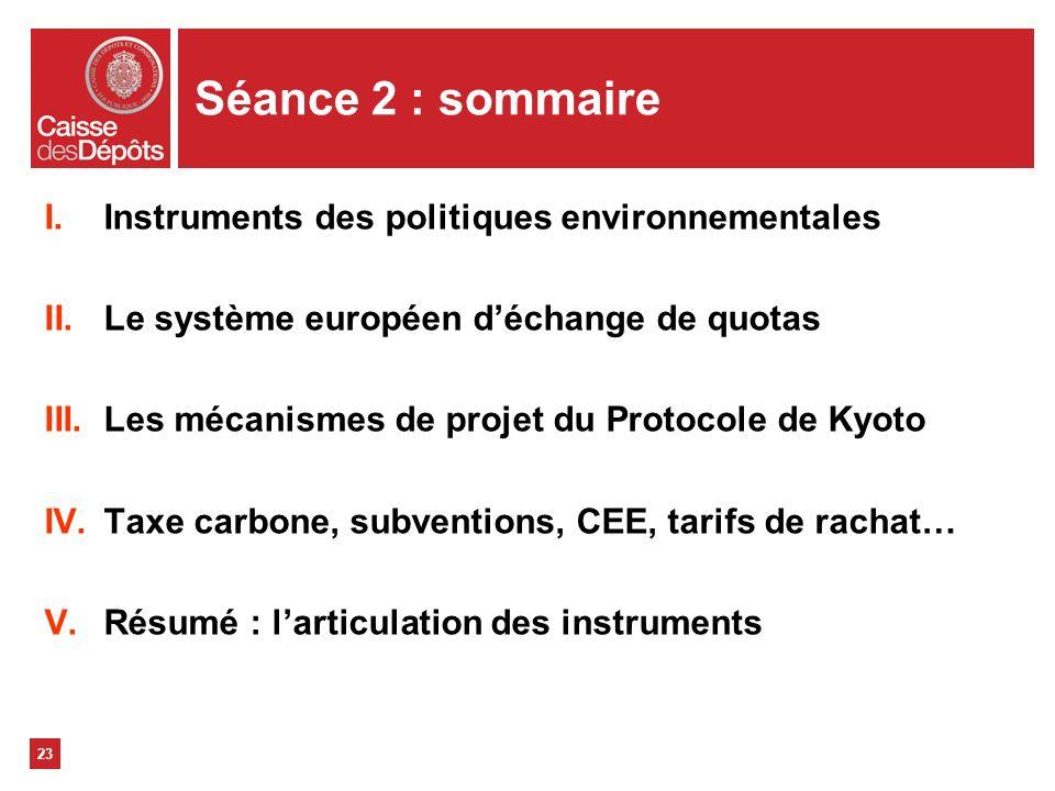 23 Séance 2 : sommaire I.Instruments des politiques environnementales II.Le système européen déchange de quotas III.Les mécanismes de projet du Protoc