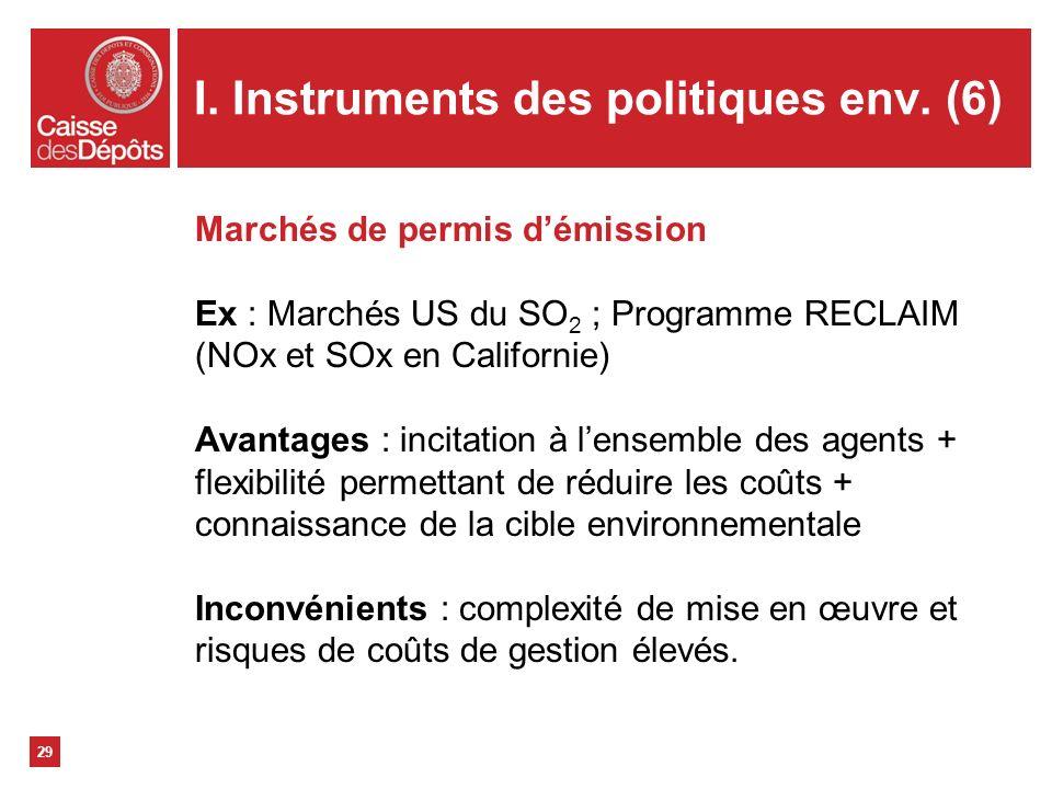 I. Instruments des politiques env. (6) 29 Marchés de permis démission Ex : Marchés US du SO 2 ; Programme RECLAIM (NOx et SOx en Californie) Avantages