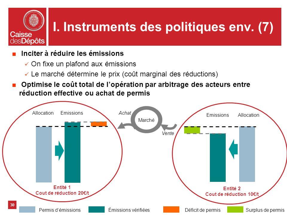30 Inciter à réduire les émissions On fixe un plafond aux émissions Le marché détermine le prix (coût marginal des réductions) Optimise le coût total