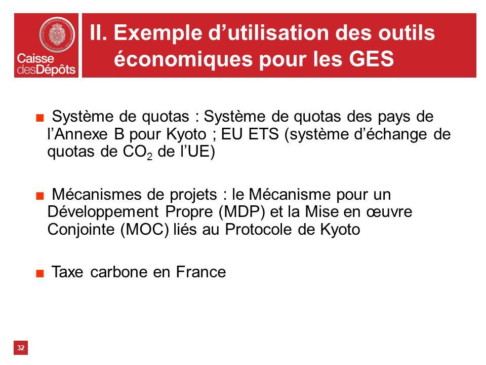 II. Exemple dutilisation des outils économiques pour les GES 32 Système de quotas : Système de quotas des pays de lAnnexe B pour Kyoto ; EU ETS (systè