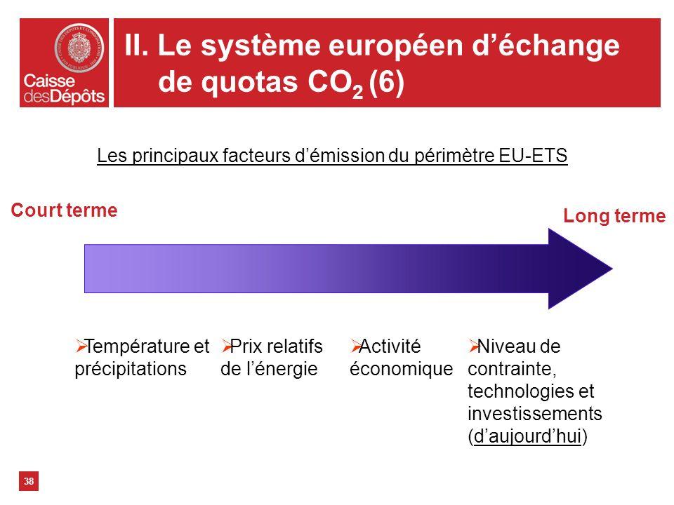 38 Niveau de contrainte, technologies et investissements (daujourdhui) Court terme Long terme Activité économique Prix relatifs de lénergie Températur