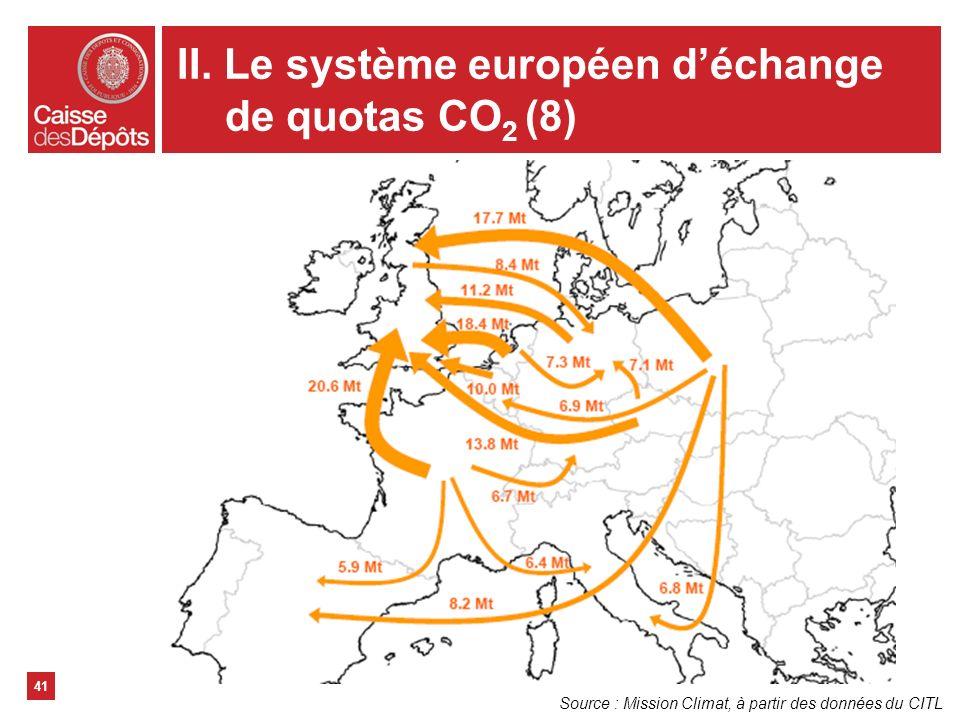 41 Source : Mission Climat, à partir des données du CITL II. Le système européen déchange de quotas CO 2 (8)