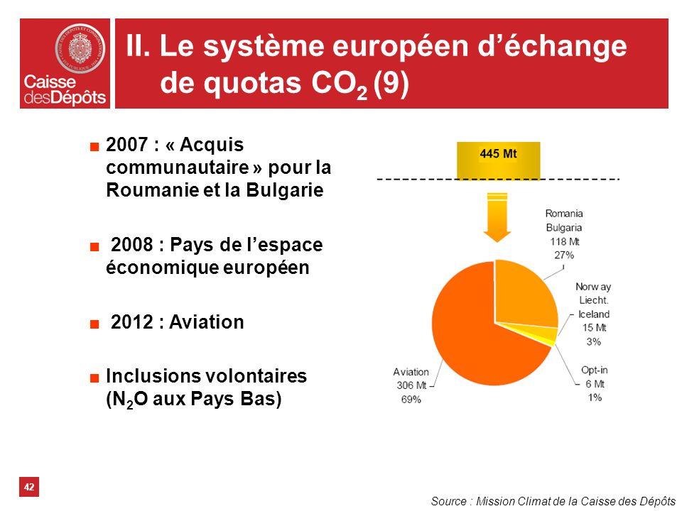 42 Source : Mission Climat de la Caisse des Dépôts 2007 : « Acquis communautaire » pour la Roumanie et la Bulgarie 2008 : Pays de lespace économique e