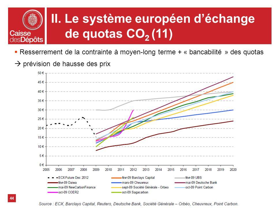 44 Resserrement de la contrainte à moyen-long terme + « bancabilité » des quotas prévision de hausse des prix II. Le système européen déchange de quot