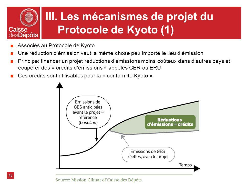 45 III. Les mécanismes de projet du Protocole de Kyoto (1) 45 Associés au Protocole de Kyoto Une réduction démission vaut la même chose peu importe le