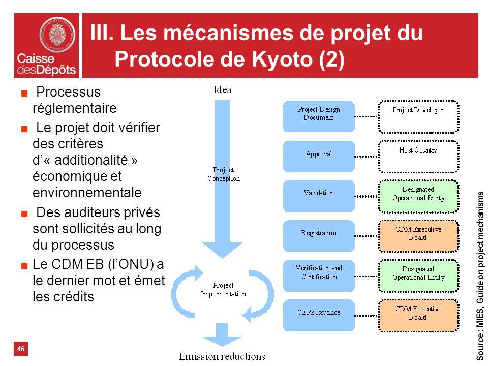 46 Processus réglementaire Le projet doit vérifier des critères d« additionalité » économique et environnementale Des auditeurs privés sont sollicités