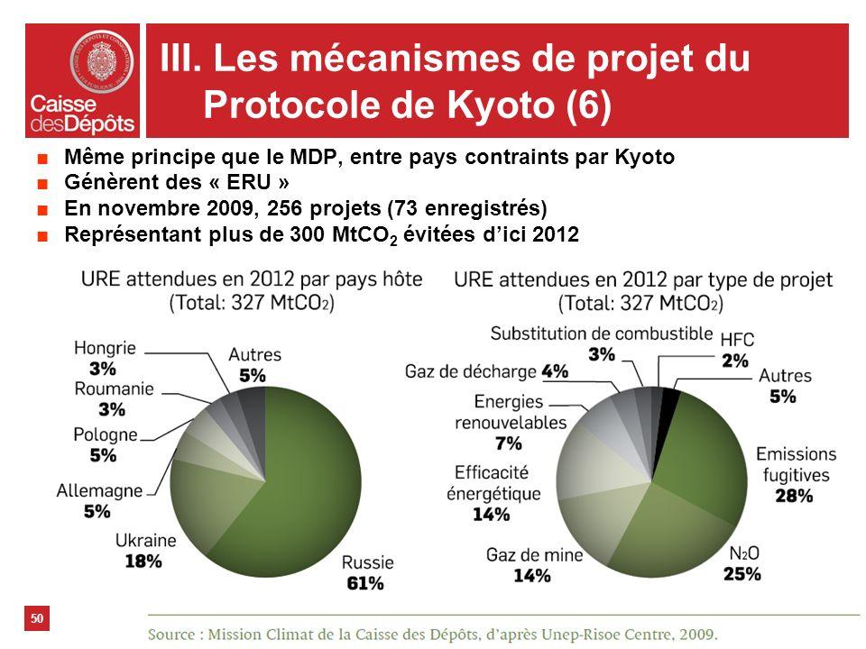 50 Même principe que le MDP, entre pays contraints par Kyoto Génèrent des « ERU » En novembre 2009, 256 projets (73 enregistrés) Représentant plus de