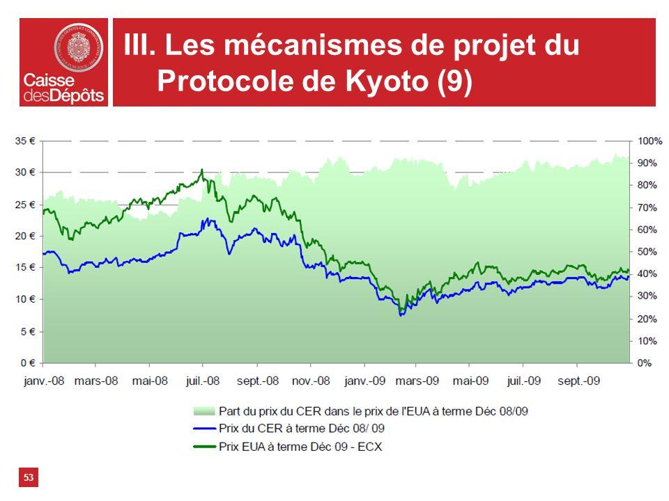 53 III. Les mécanismes de projet du Protocole de Kyoto (9)