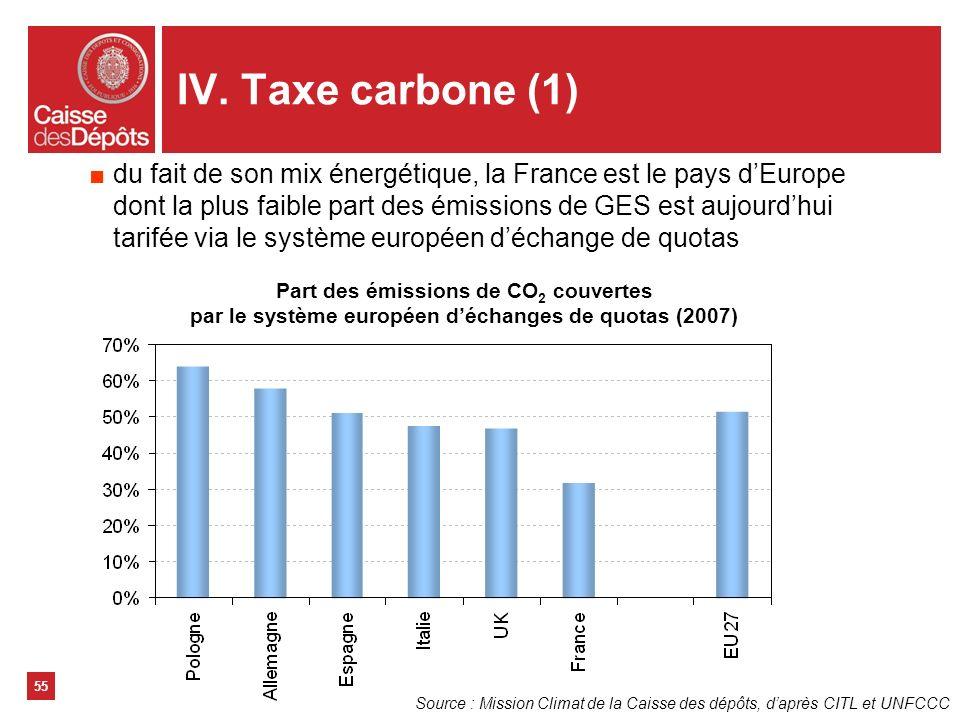IV. Taxe carbone (1) 55 du fait de son mix énergétique, la France est le pays dEurope dont la plus faible part des émissions de GES est aujourdhui tar