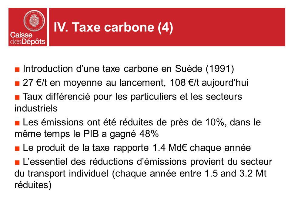 IV. Taxe carbone (4) Introduction dune taxe carbone en Suède (1991) 27 /t en moyenne au lancement, 108 /t aujourdhui Taux différencié pour les particu