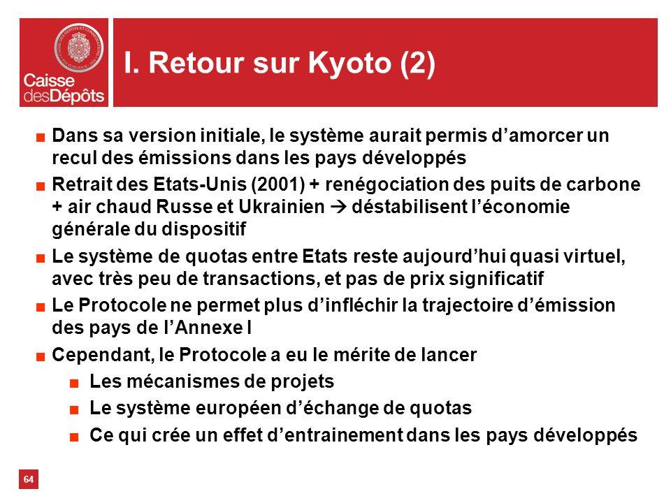 I. Retour sur Kyoto (2) 64 Dans sa version initiale, le système aurait permis damorcer un recul des émissions dans les pays développés Retrait des Eta