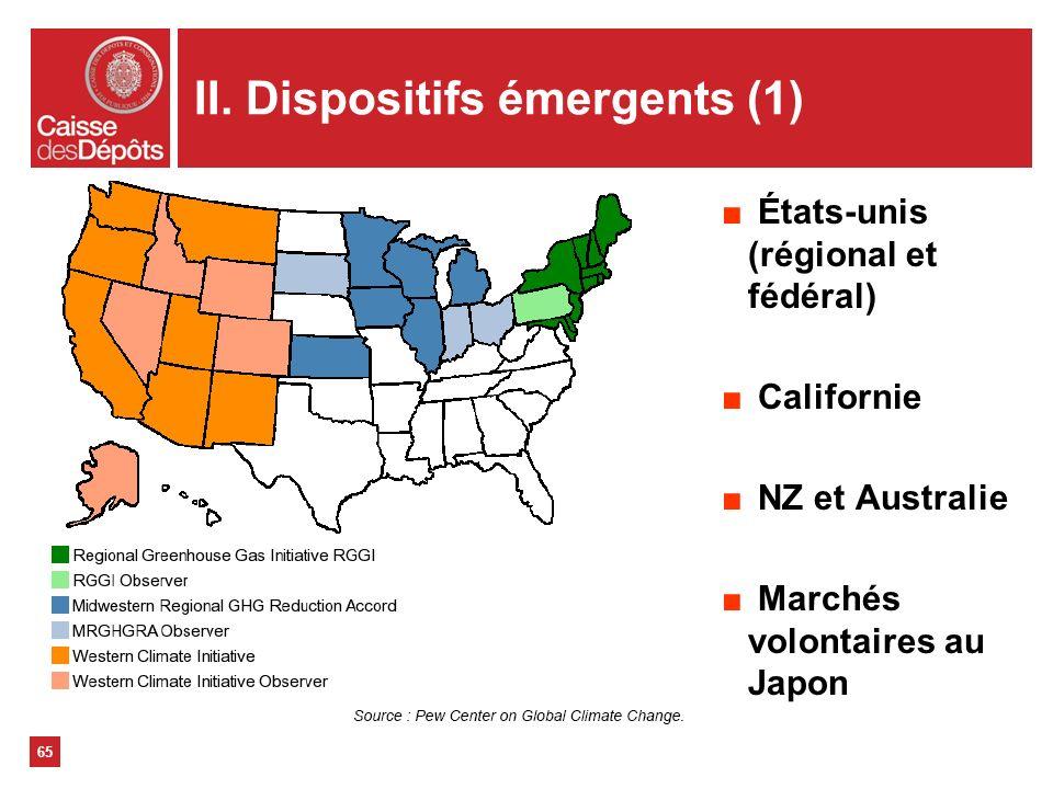 65 États-unis (régional et fédéral) Californie NZ et Australie Marchés volontaires au Japon II. Dispositifs émergents (1)