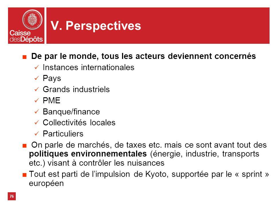 76 V. Perspectives De par le monde, tous les acteurs deviennent concernés Instances internationales Pays Grands industriels PME Banque/finance Collect