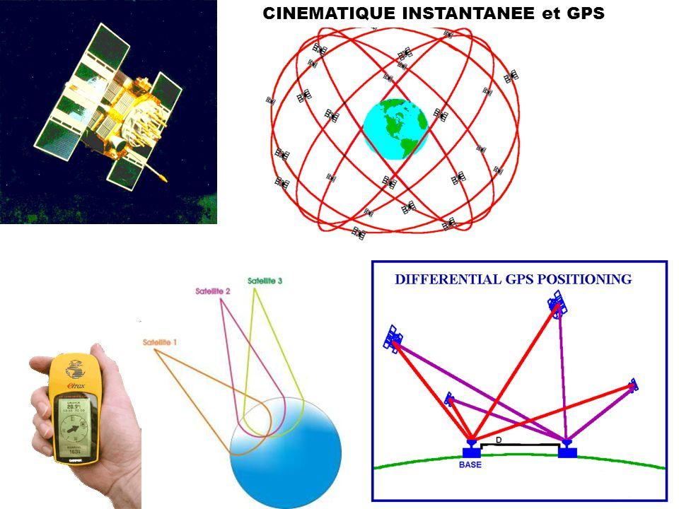 CINEMATIQUE INSTANTANEE et GPS